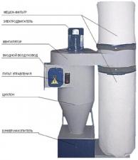 Щиты управления для автоматизации производственного оборудования